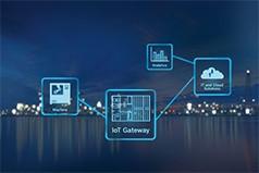 IoT Gateway Software - Bereit für Industrie 4.0